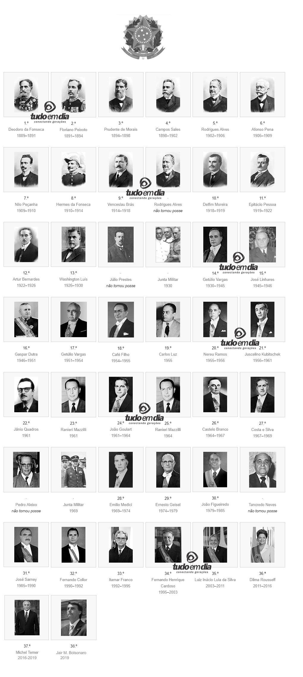 O atributo alt desta imagem está vazio. O nome do arquivo é presidentes-do-brasil-1.jpg