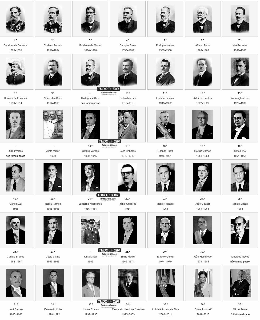 presidentes-do-brasil