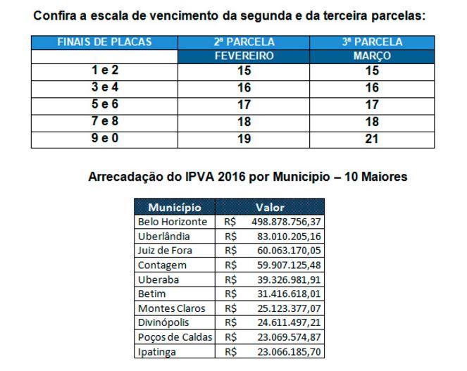 Pagamento-IPVA-janeiro-2016