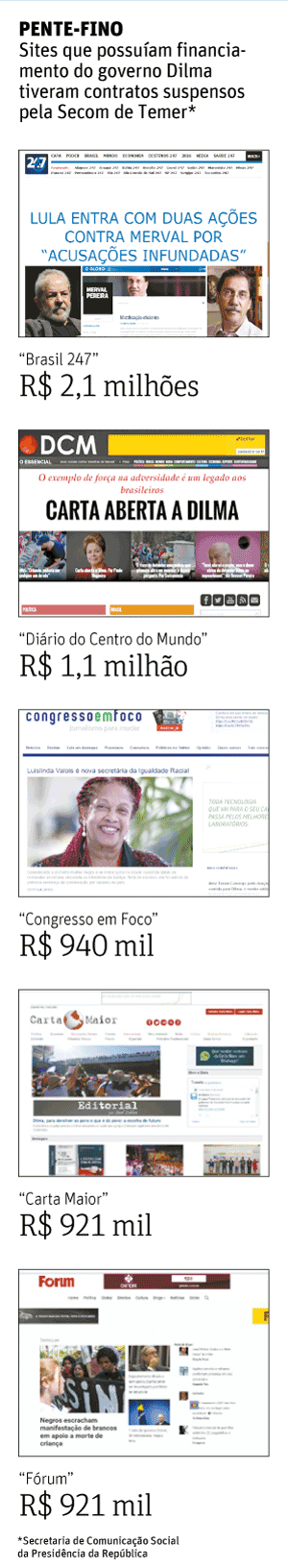 14062016-site-pro-governo