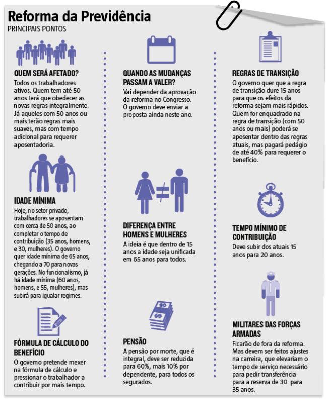 09082016-reforma da previdencia