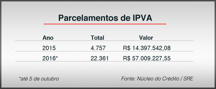 ipva_parcelamento