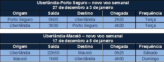 09112016-voos-extras-azul