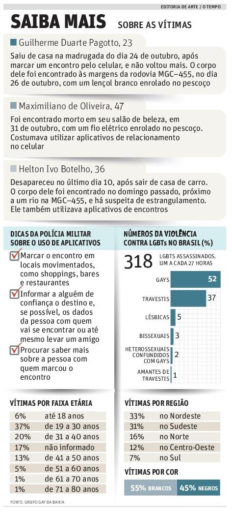 18112016-morte-de-gays-no-brasil