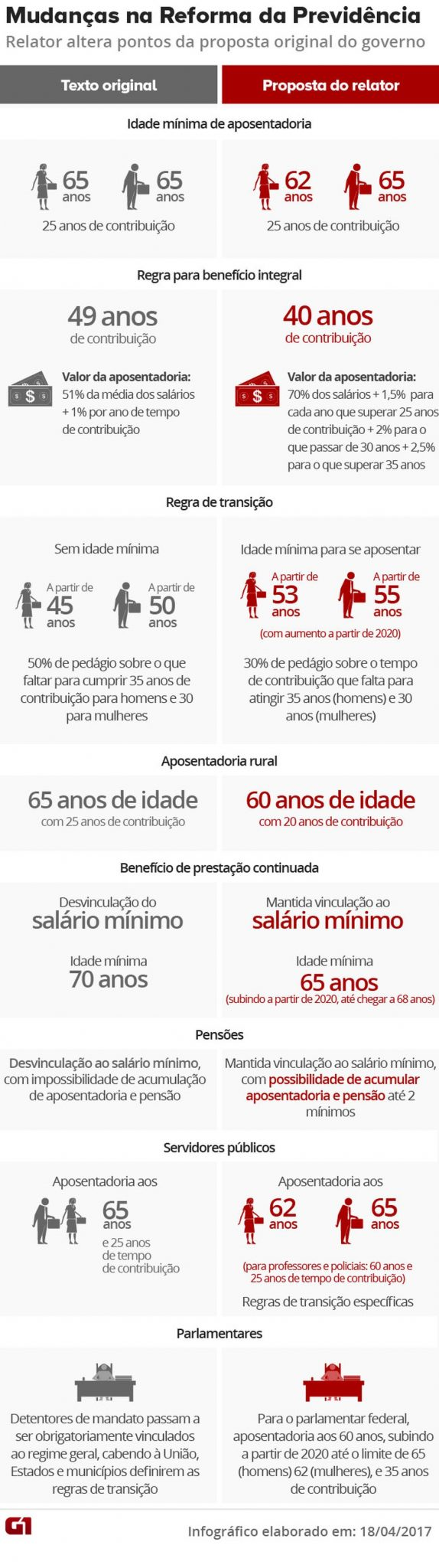 reforma-da-previdencia-v5