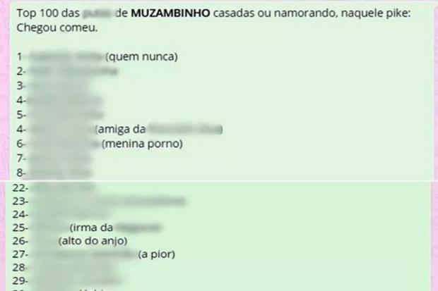 Polícia investiga 'ranking do sexo' com nomes de 100 mulheres: 'chegou comeu'